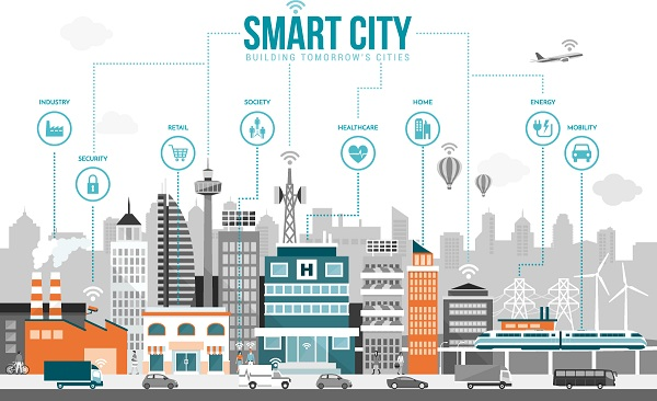 Smart environment will be implemented in 5 cities of Kazakhstan