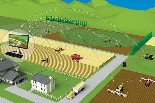 Digital transformation is a key factor in the development of the agricultural industry