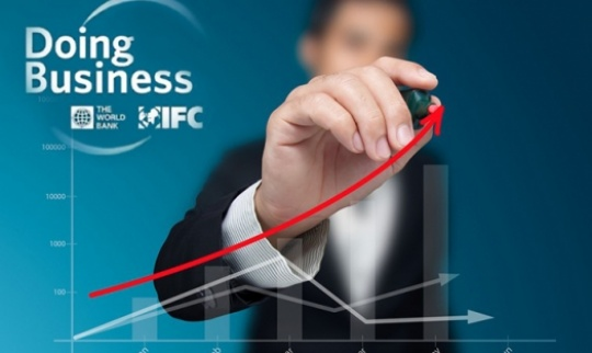 Kazakhstan has been ranked 28th in the Doing Business rankings.